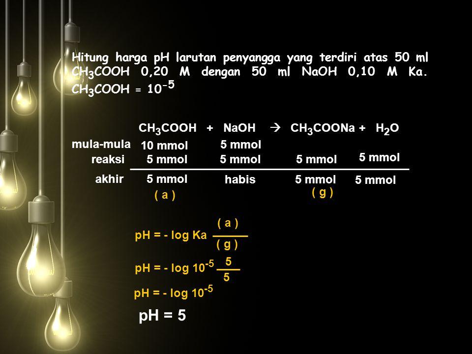 Hitung harga pH larutan penyangga yang terdiri atas 50 ml CH3COOH 0,20 M dengan 50 ml NaOH 0,10 M Ka. CH3COOH = 10-5