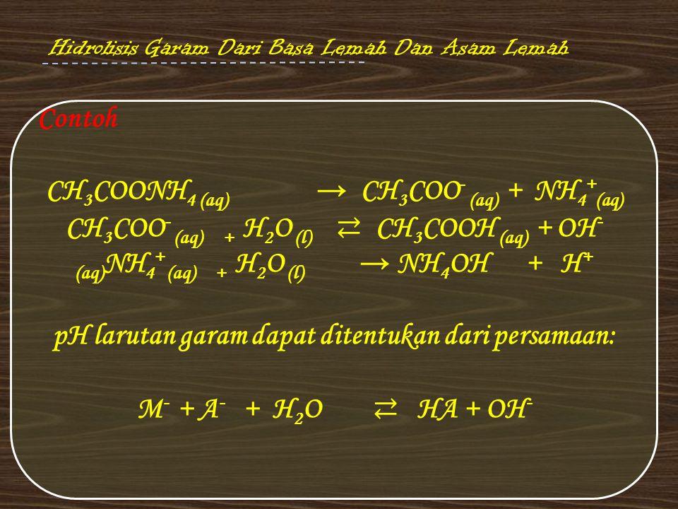 CH3COONH4 (aq) → CH3COO- (aq) + NH4+(aq)