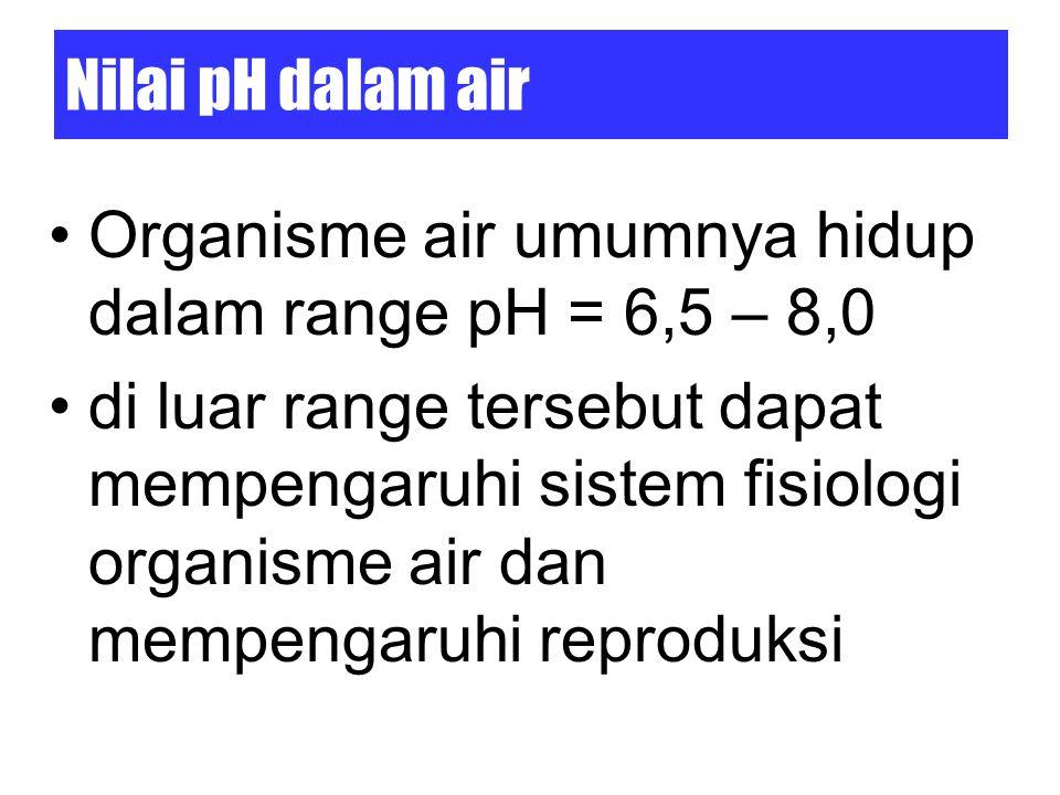 Nilai pH dalam air Organisme air umumnya hidup dalam range pH = 6,5 – 8,0.