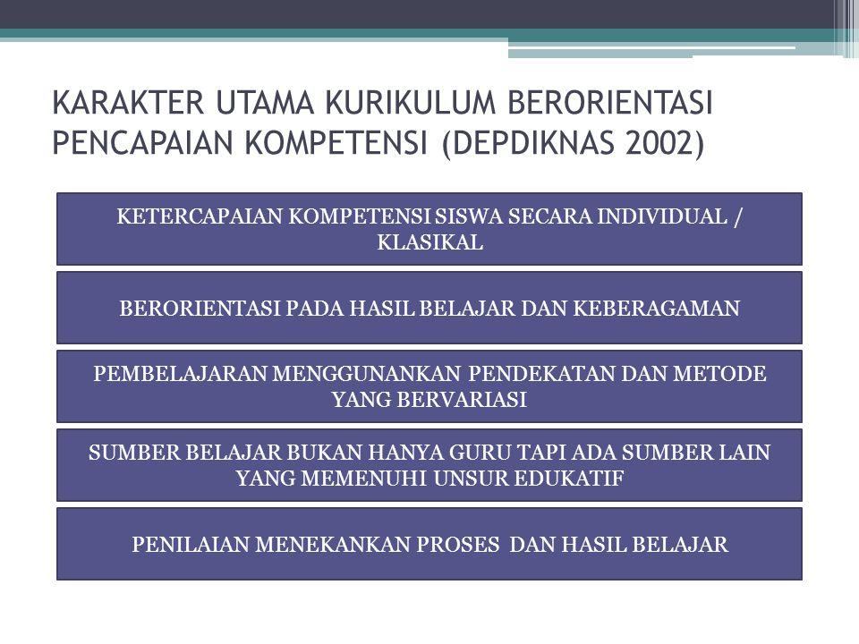 KARAKTER UTAMA KURIKULUM BERORIENTASI PENCAPAIAN KOMPETENSI (DEPDIKNAS 2002)