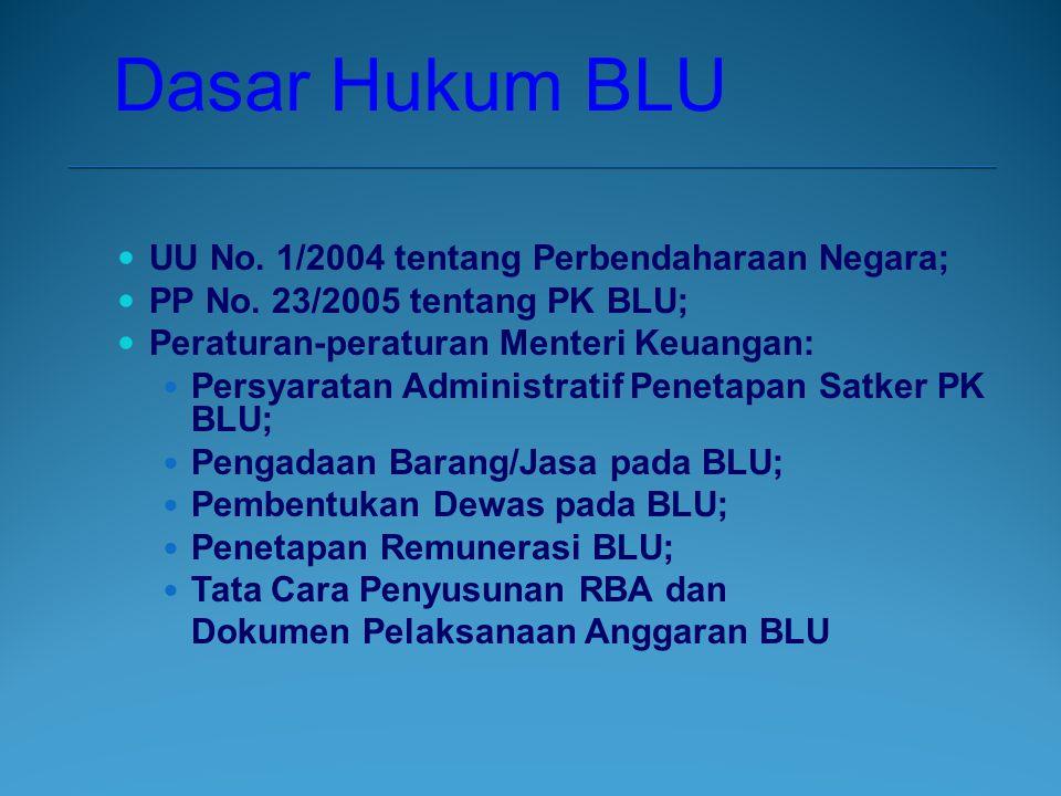 Dasar Hukum BLU UU No. 1/2004 tentang Perbendaharaan Negara;