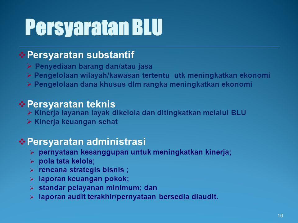 Persyaratan BLU Persyaratan substantif Persyaratan teknis