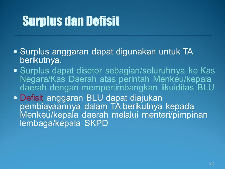 Surplus dan Defisit Surplus anggaran dapat digunakan untuk TA berikutnya.
