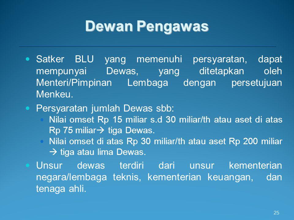 Dewan Pengawas Satker BLU yang memenuhi persyaratan, dapat mempunyai Dewas, yang ditetapkan oleh Menteri/Pimpinan Lembaga dengan persetujuan Menkeu.
