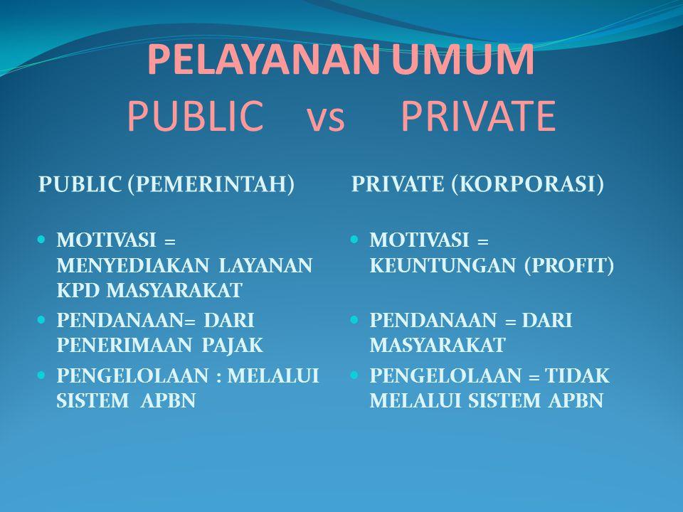 PELAYANAN UMUM PUBLIC vs PRIVATE