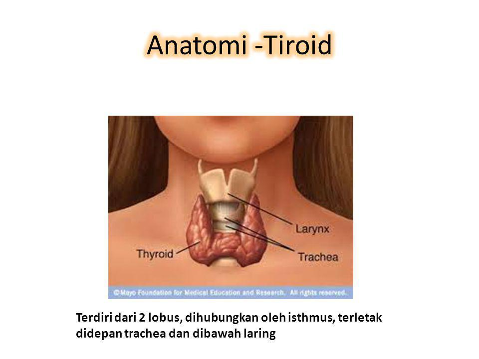Anatomi -Tiroid Terdiri dari 2 lobus, dihubungkan oleh isthmus, terletak didepan trachea dan dibawah laring.