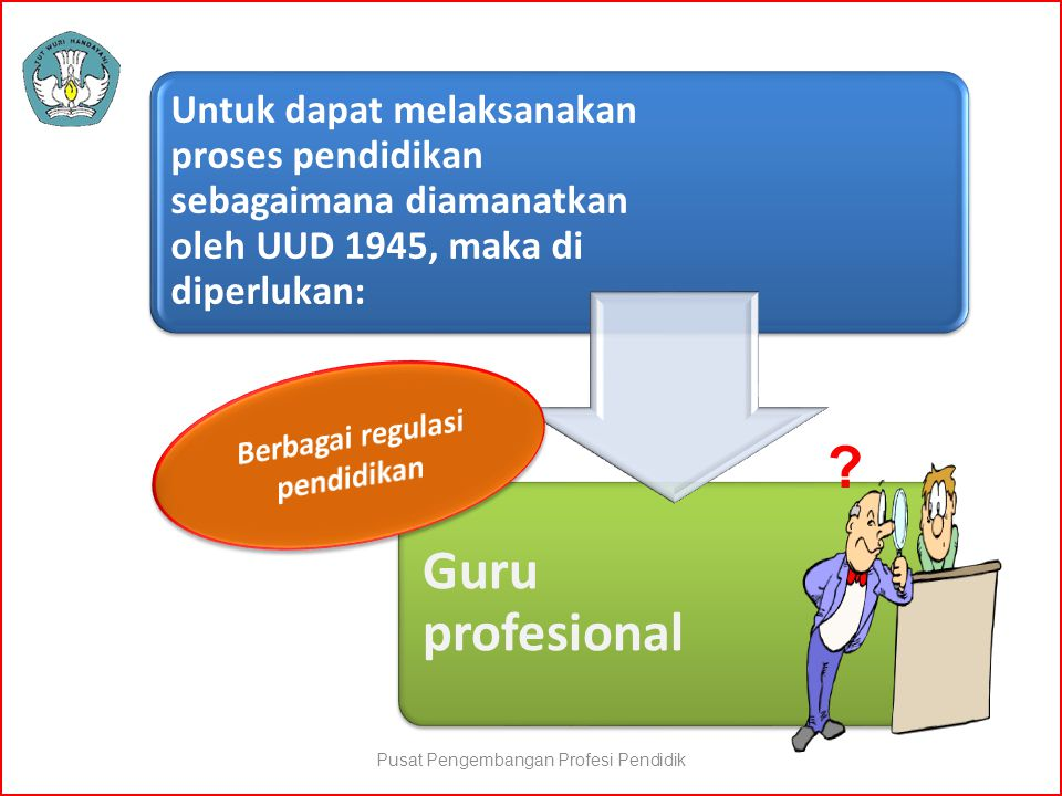 Berbagai regulasi pendidikan