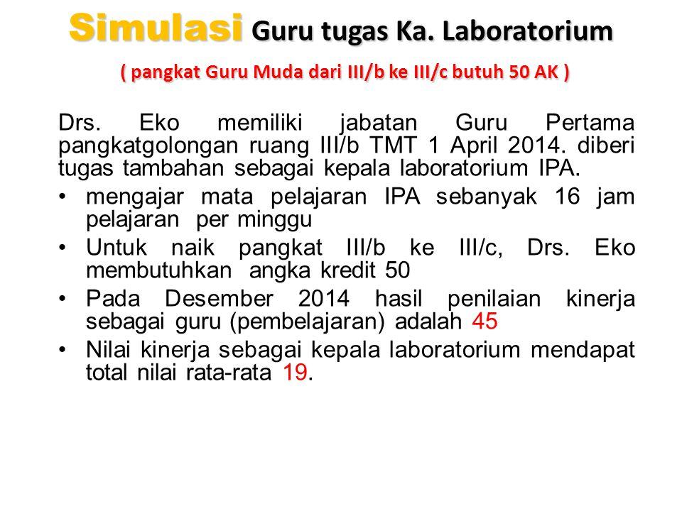Simulasi Guru tugas Ka. Laboratorium ( pangkat Guru Muda dari III/b ke III/c butuh 50 AK )