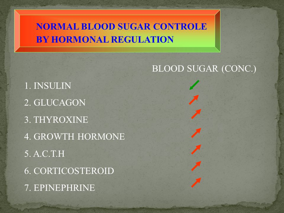 NORMAL BLOOD SUGAR CONTROLE
