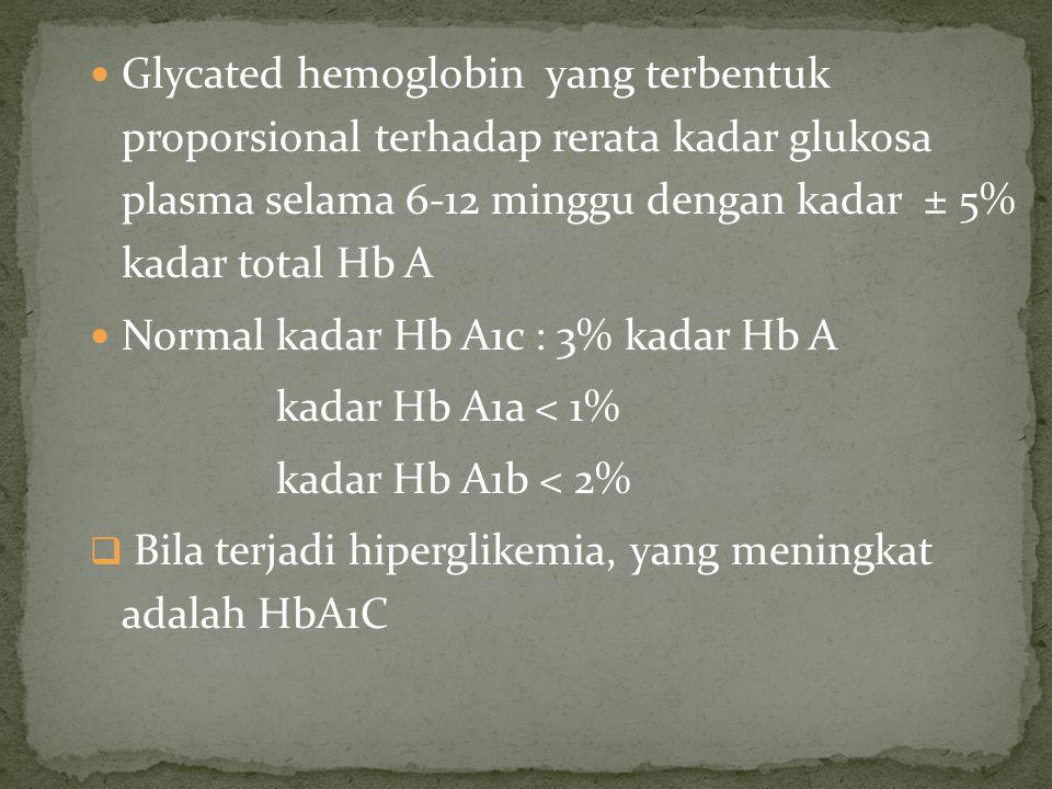 Glycated hemoglobin yang terbentuk proporsional terhadap rerata kadar glukosa plasma selama 6-12 minggu dengan kadar ± 5% kadar total Hb A