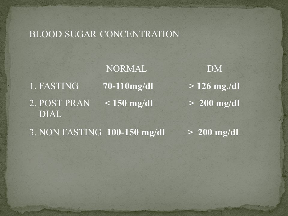 BLOOD SUGAR CONCENTRATION