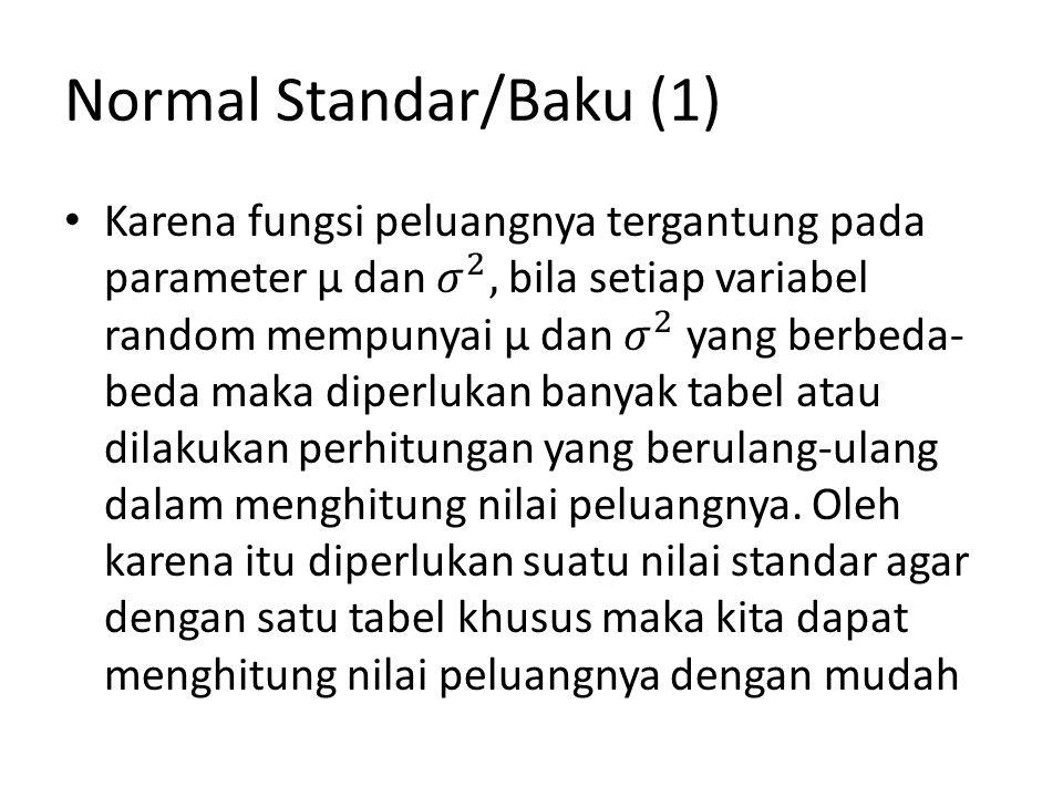 Normal Standar/Baku (1)