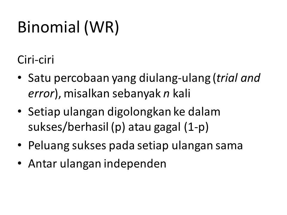 Binomial (WR) Ciri-ciri
