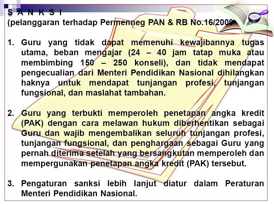 S A N K S I (pelanggaran terhadap Permenneg PAN & RB No.16/2009.