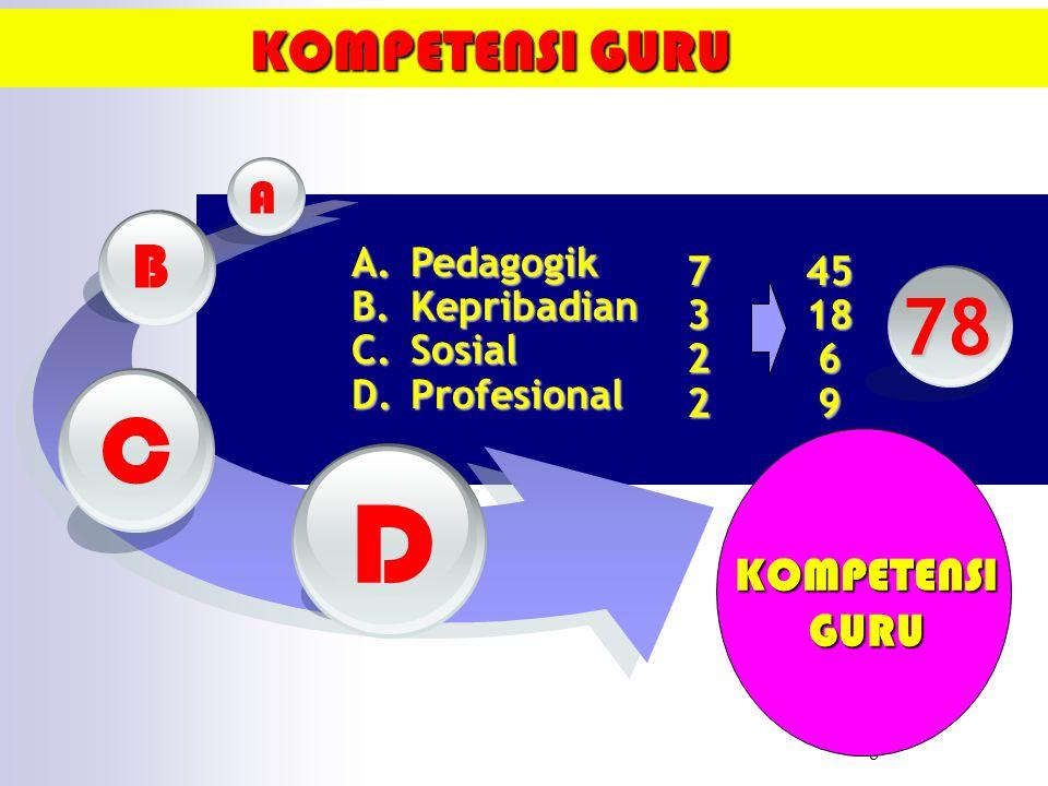 Kurikulum Satuan Pendidikan