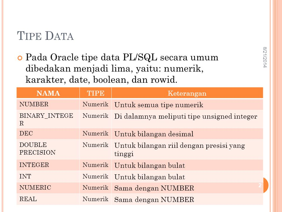 Tipe Data 4/5/2017. Pada Oracle tipe data PL/SQL secara umum dibedakan menjadi lima, yaitu: numerik, karakter, date, boolean, dan rowid.