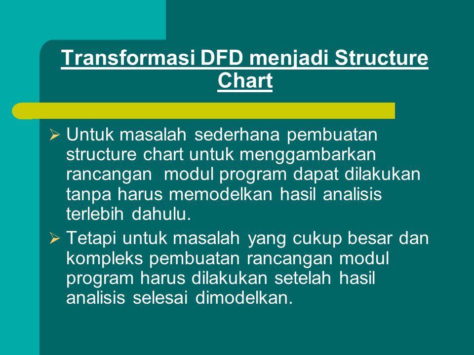 Transformasi DFD menjadi Structure Chart