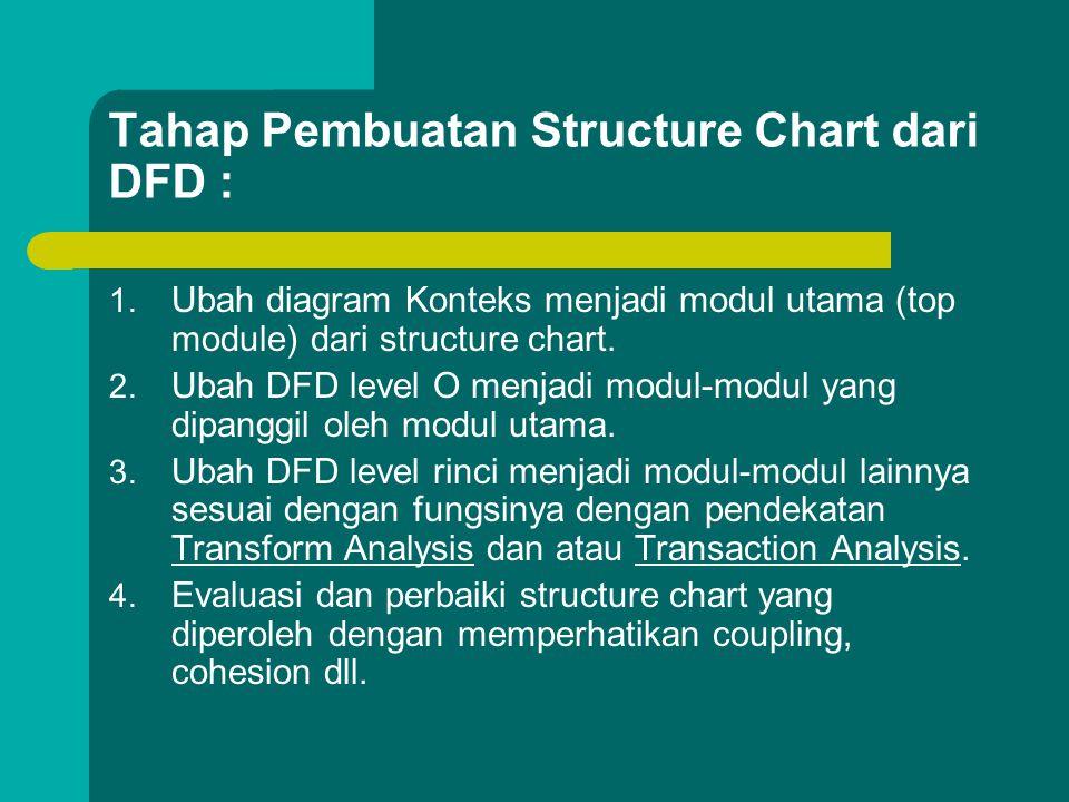 Tahap Pembuatan Structure Chart dari DFD :