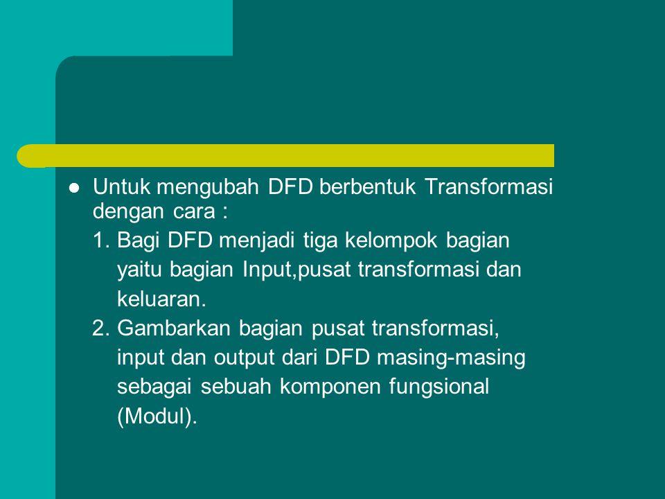 Untuk mengubah DFD berbentuk Transformasi dengan cara :