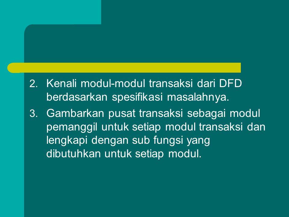 Kenali modul-modul transaksi dari DFD berdasarkan spesifikasi masalahnya.