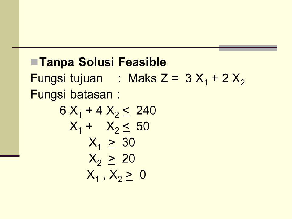 Tanpa Solusi Feasible Fungsi tujuan : Maks Z = 3 X1 + 2 X2. Fungsi batasan : 6 X1 + 4 X2 < 240.