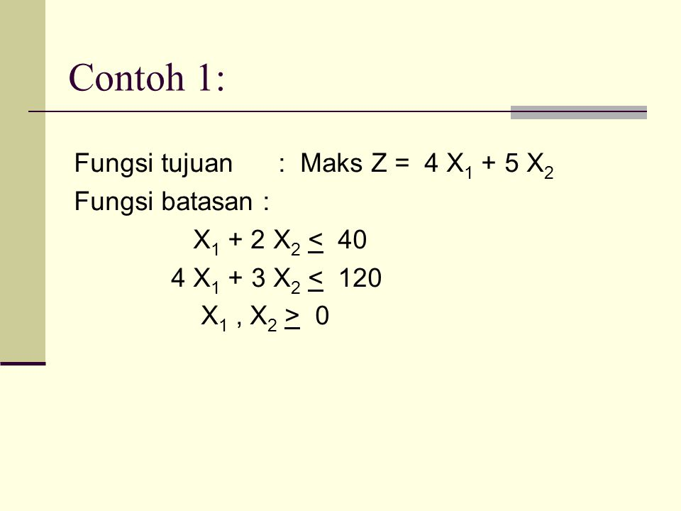 Contoh 1: Fungsi tujuan : Maks Z = 4 X1 + 5 X2 Fungsi batasan : X1 + 2 X2 < 40 4 X1 + 3 X2 < 120 X1 , X2 > 0