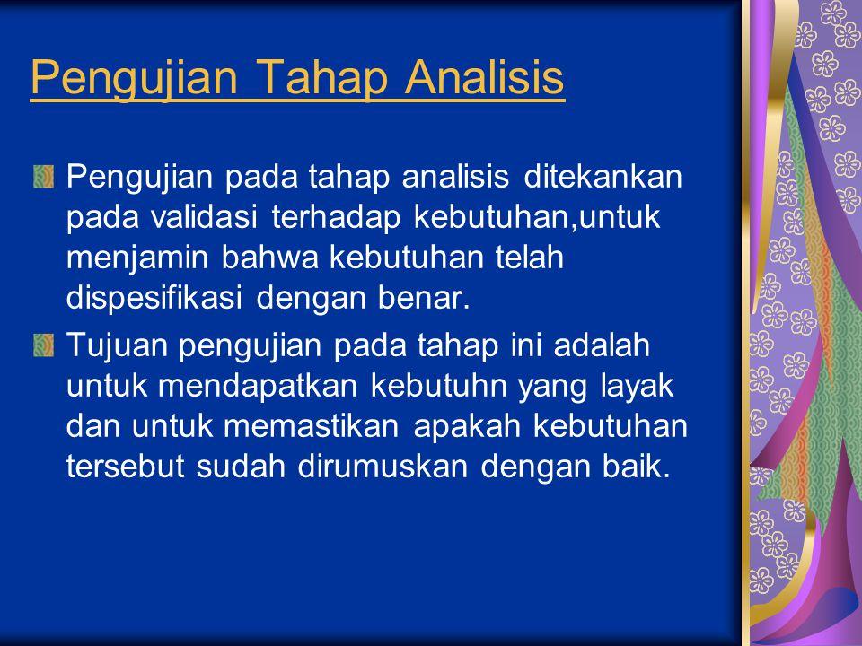 Pengujian Tahap Analisis
