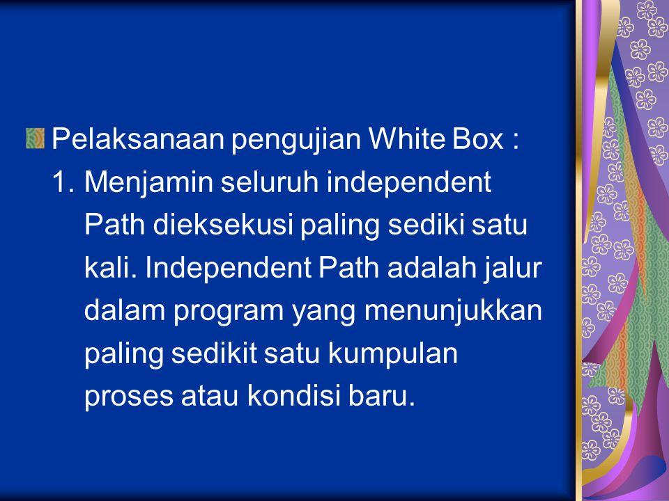 Pelaksanaan pengujian White Box :