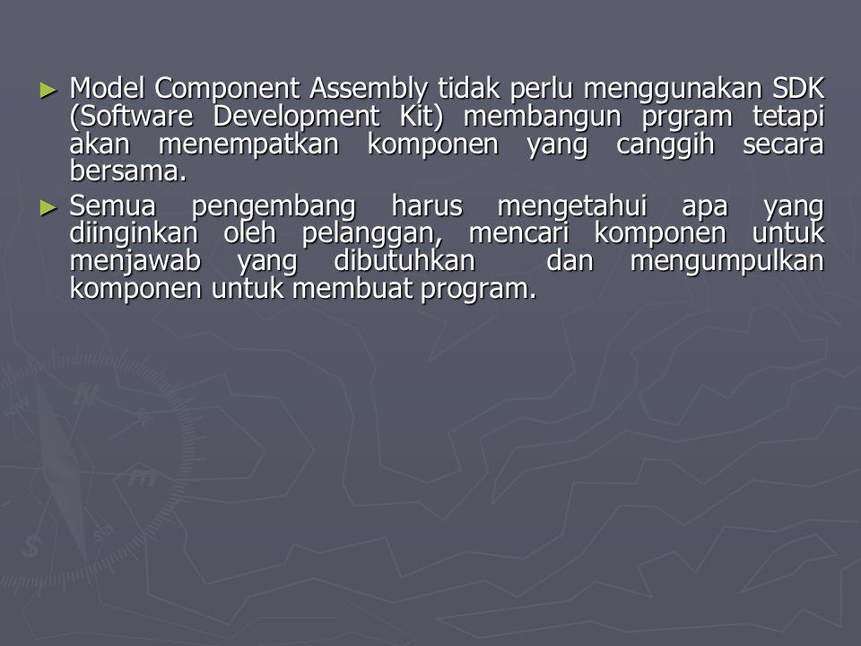 Model Component Assembly tidak perlu menggunakan SDK (Software Development Kit) membangun prgram tetapi akan menempatkan komponen yang canggih secara bersama.