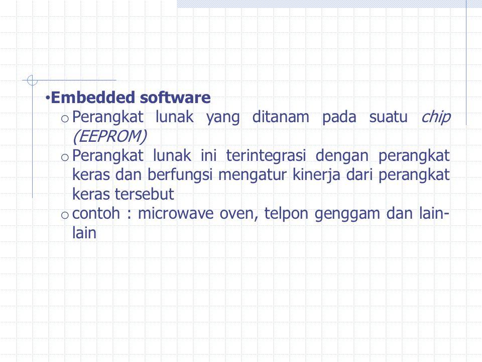 Embedded software Perangkat lunak yang ditanam pada suatu chip (EEPROM)