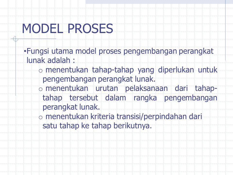 MODEL PROSES Fungsi utama model proses pengembangan perangkat lunak adalah :