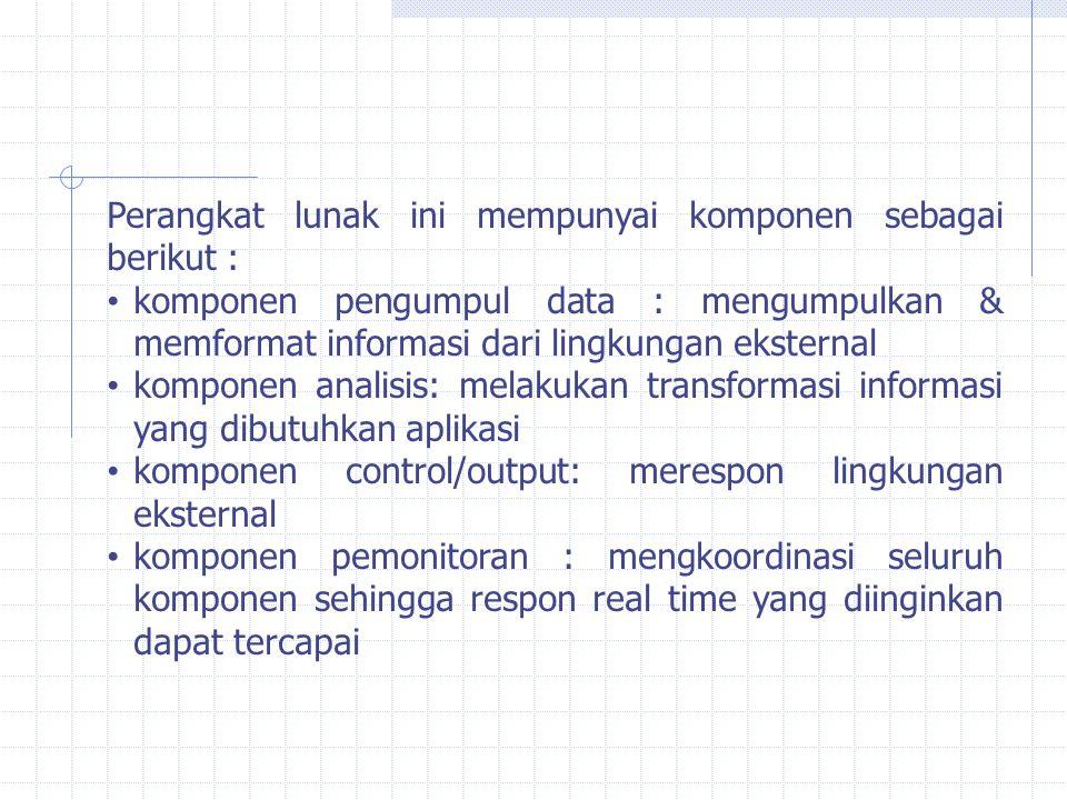 Perangkat lunak ini mempunyai komponen sebagai berikut :