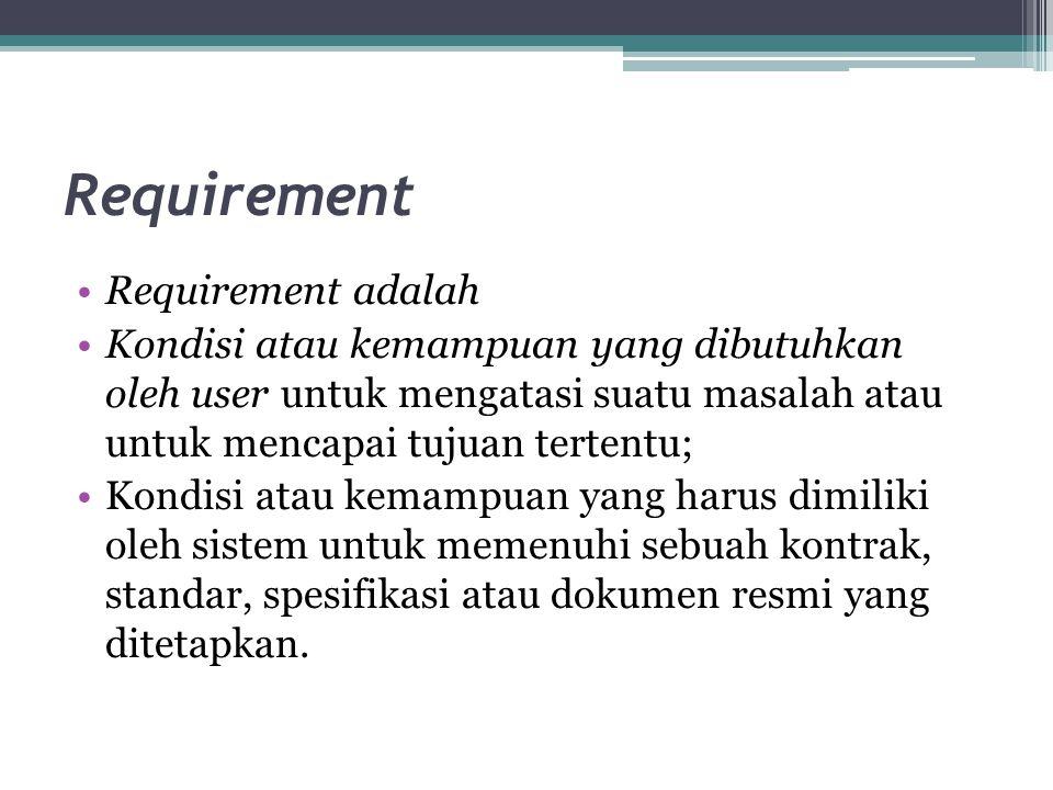 Requirement Requirement adalah