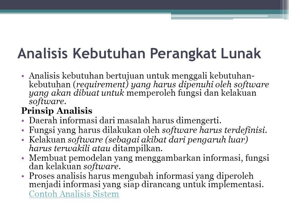Analisis Kebutuhan Perangkat Lunak