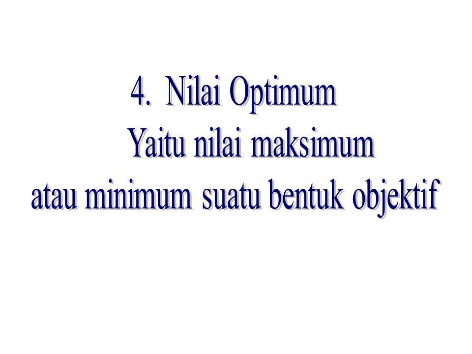 atau minimum suatu bentuk objektif