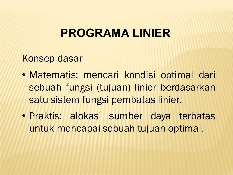 PROGRAMA LINIER Konsep dasar