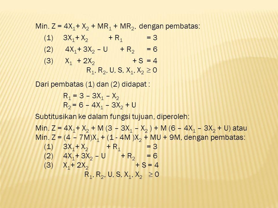 Min. Z = 4X1+ X2 + MR1 + MR2, dengan pembatas: