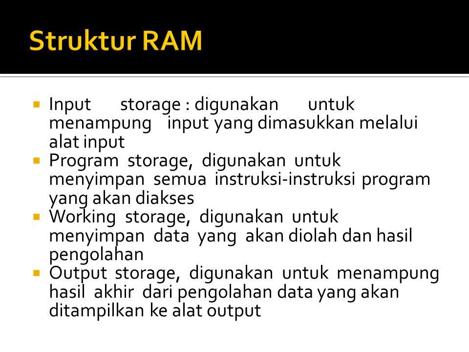 Struktur RAM Input storage : digunakan untuk menampung input yang dimasukkan melalui alat input.