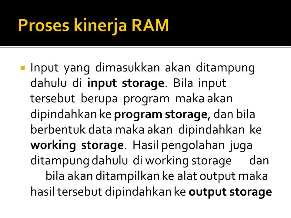 Proses kinerja RAM