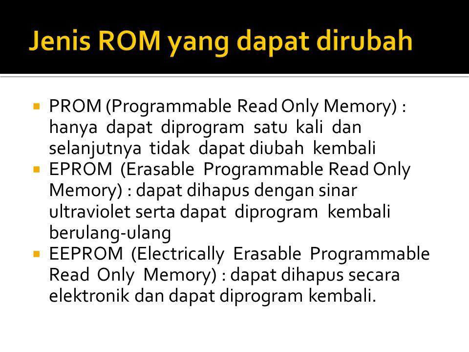 Jenis ROM yang dapat dirubah