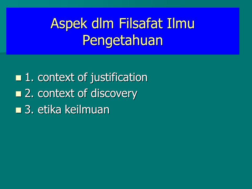 Aspek dlm Filsafat Ilmu Pengetahuan