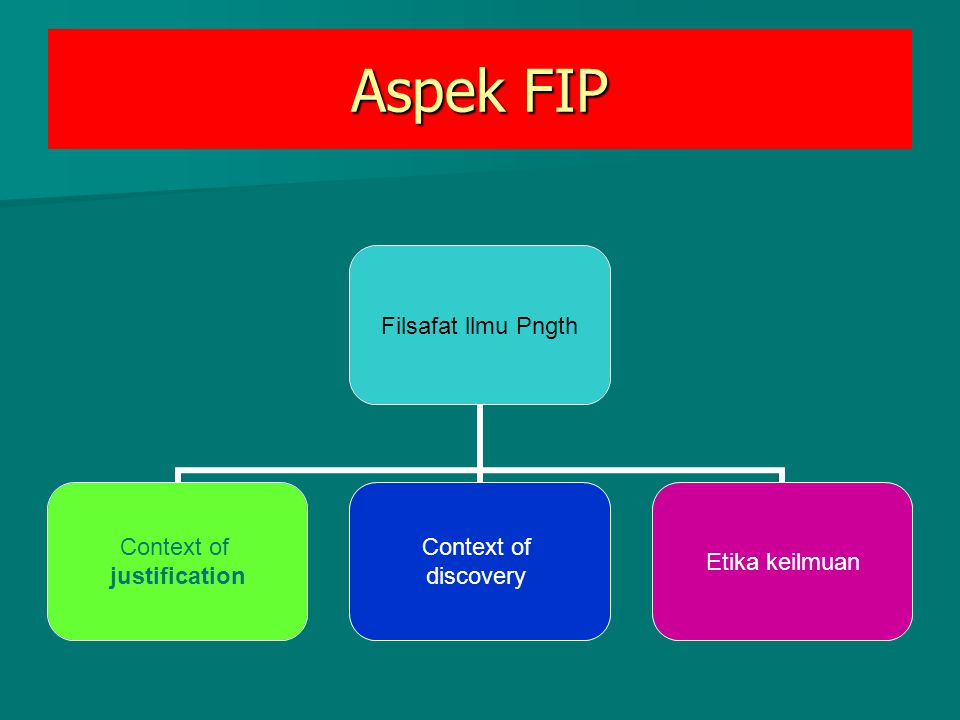 Aspek FIP