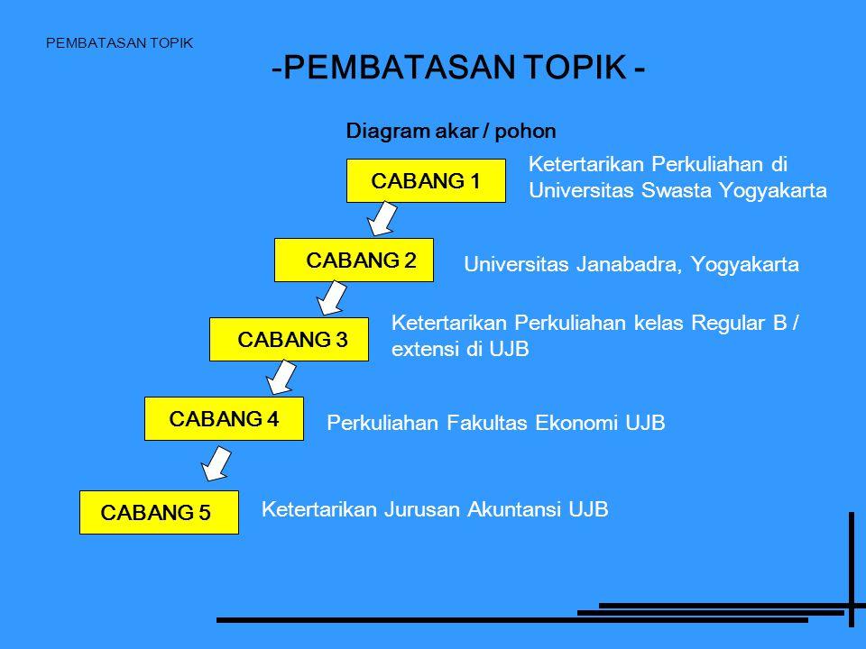 PEMBATASAN TOPIK - Diagram akar / pohon