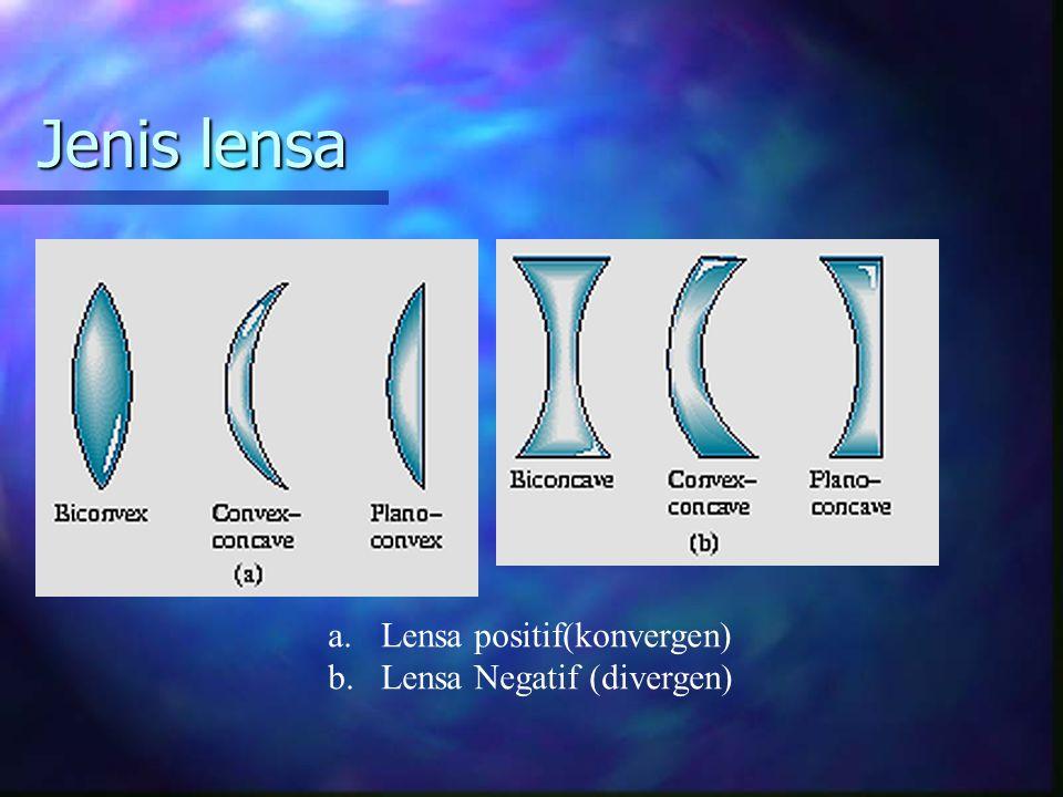 Jenis lensa Lensa positif(konvergen) Lensa Negatif (divergen)