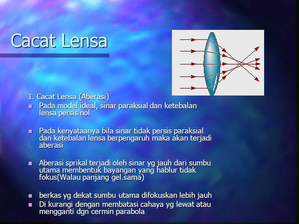 Cacat Lensa 1. Cacat Lensa (Aberasi)