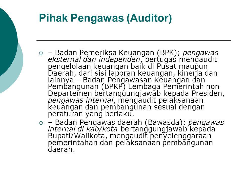 Pihak Pengawas (Auditor)