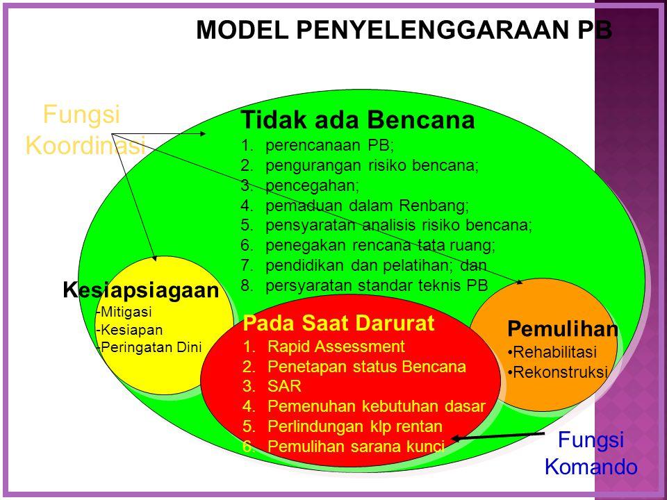 MODEL PENYELENGGARAAN PB