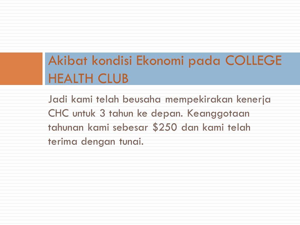 Akibat kondisi Ekonomi pada COLLEGE HEALTH CLUB