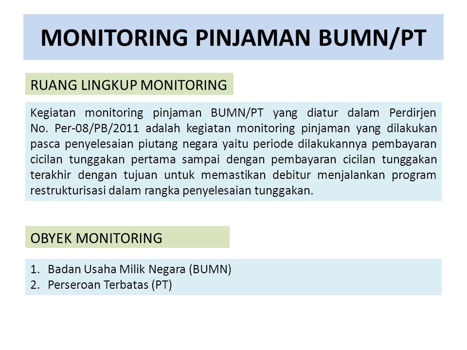 MONITORING PINJAMAN BUMN/PT