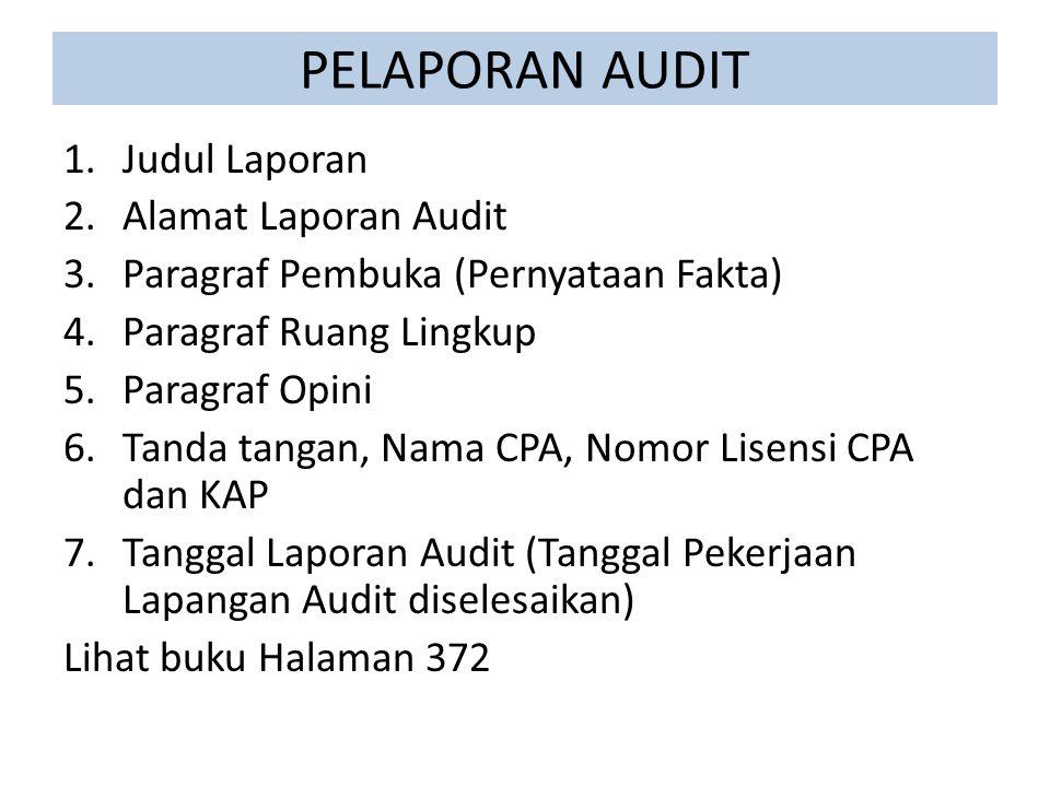PELAPORAN AUDIT Judul Laporan Alamat Laporan Audit